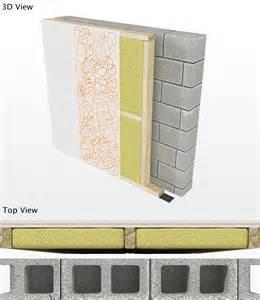 Diy soundproofing walls cheap