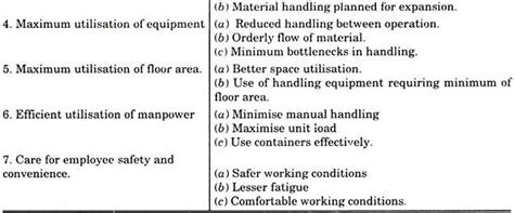 plant layout meaning and definition plant layout meaning factors and tools