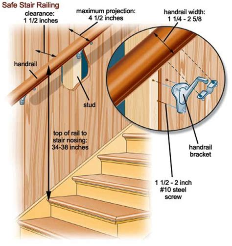 How To Install Handrail On Stairs welcome new post has been published on kalkunta