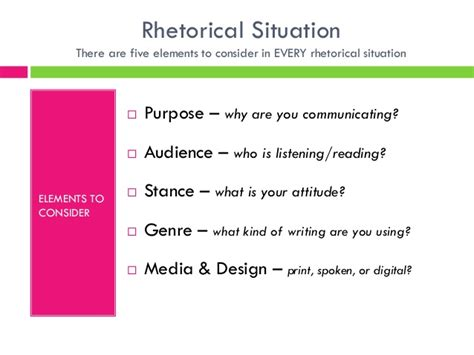 Rhetorical Situation Exle Essay by Rhetorical Situations