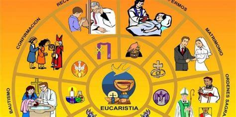 dibujos de los 7 sacramentos los sacramentos www pixshark com images galleries with