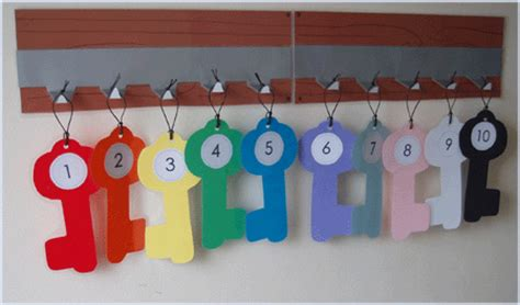 printable number line wall display classroom wall number activities for preschool 1