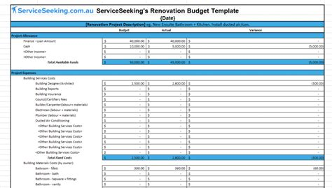 home renovation budget spreadsheet template renovation budget template serviceseeking