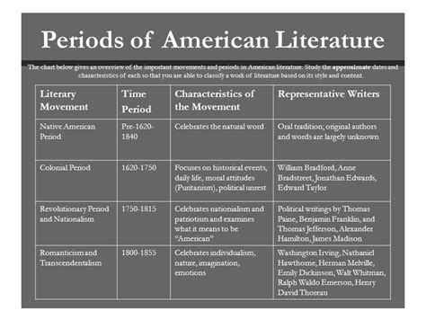 guide to literary techniques and movements i ppt video by time periods literary genres of study ppt video