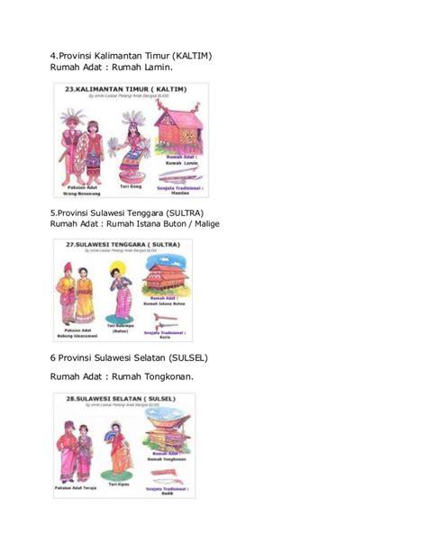 Peristiwa Tahun Tahun Bersejarah Daerah Sulawesi Selatan gambar dan nama rumah adat daerah di indonesia