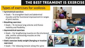 Scoliosis strengthening exercises scoliosis spine disorder