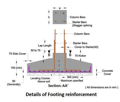 concrete footings   guidelines engineering feed
