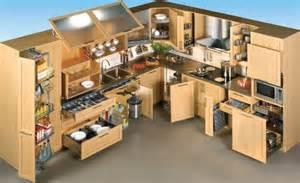 Eurostyle Kitchen Cabinets capsule accessoires de cuisine et syst 232 mes de rangement