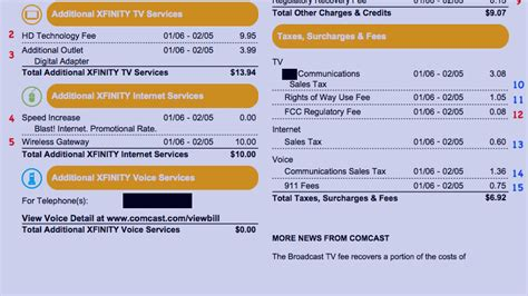 beating comcast and cable fees with the hd new jersey investigating comcast s use of hd fee to raise