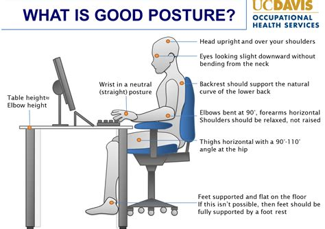 Office Desk Posture Top Ergonomic Practices For Your Office Instaoffice