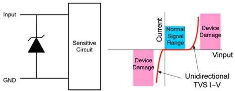 tvs diode unidirectional tvs diode 5v unidirectional smaj5 0a 4755 sunrom electronics technologies