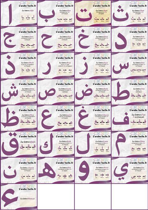 arabo lettere comprendre l alphabet arabe