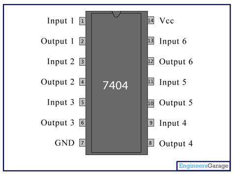 ls  gate ic ic  datasheet engineersgarage