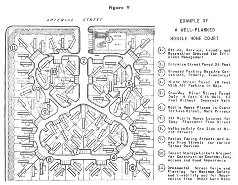 layout normal land regulation of mobile home subdivisions