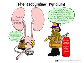 pyridium urine color nursing tips