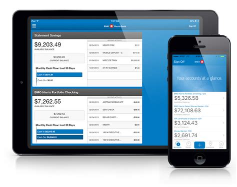 i banking mobile mobile banking anywhere anytime bmo harris bank