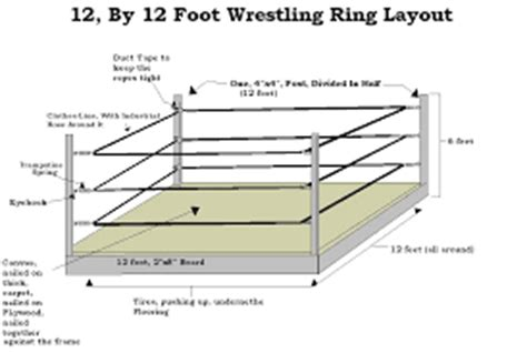 how high above the floor is a wwe wrestling ring? quora