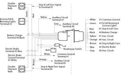 electric trailer brake wiring diagram electric trailer brake parts diagram