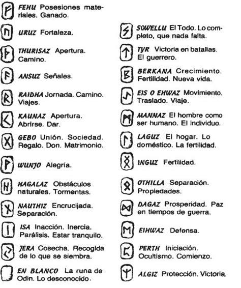 simbolos celtas significados taringa las runas celtas y significado info taringa
