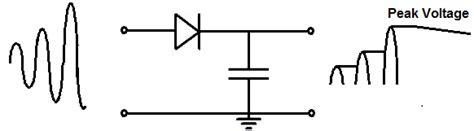 diode peak detector how to build a peak detector circuit