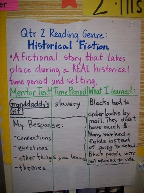 historical themes in literature 26 best images about anchor charts historical fiction on