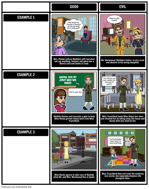 themes matilda book matilda book by roald dahl matilda characters lesson plans