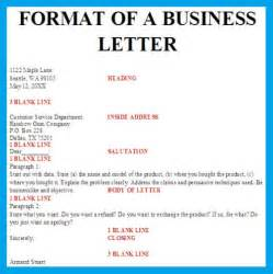 Business Letter Format Meaning Format Of A Business Letter Business Letter Examples