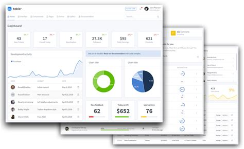 Open Source Free Bootstrap 4 Admin Panel Template For Backend Dashboard Free Admin Panel Template