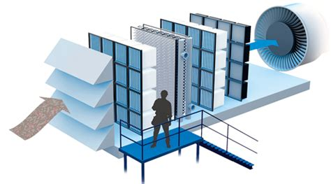 filtration solutions and services for engineering freudenberg filtration