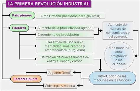 preguntas importantes del petroleo informaci 243 n de la revoluci 243 n industrial y cuadros