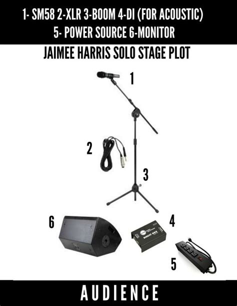stage plot template jaimee harris stage plot jaimee harris
