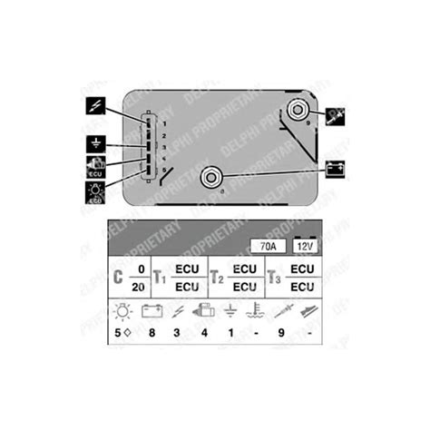 citroen dispatch glow relay wiring diagram 28 images