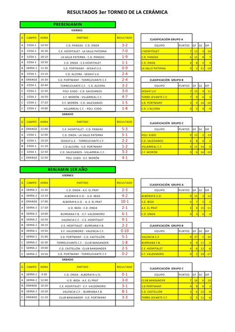 Resultados Calendario Calendario Completo De Resultados