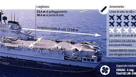 portaerei cavour f35 lo stato taglia dimezzati i caccia f35 l ipotesi della