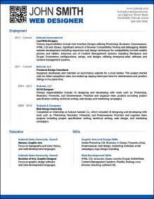 Professional resume template 2016 free resume