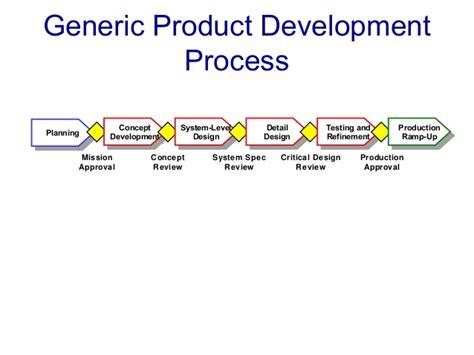 design concept development process 2 development processes and organizations
