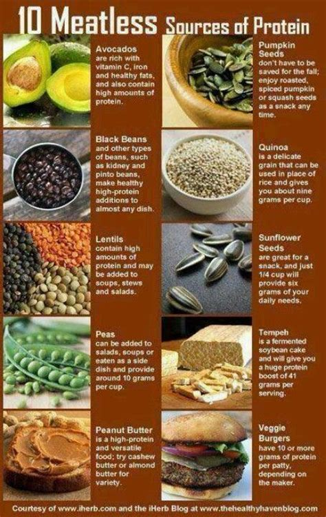 Sources Of Protein by Non Sources Of Protein Get Fit