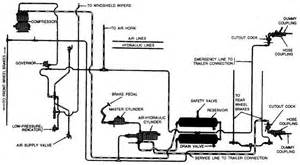 Trailer Brake System Pdf Air Hydraulic Brake System