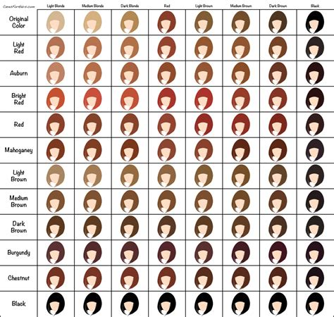hair color chart favorite hair color charts hair extension news product