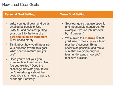 social media goals 7 essential strategies to set social