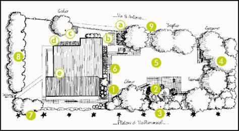 planimetria giardino il giardino didattico
