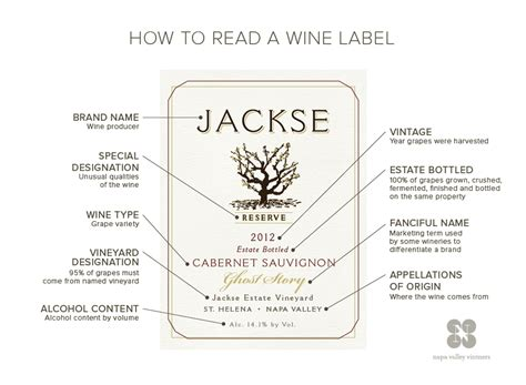 how do you read how to read a wine label infographic