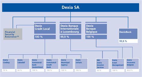 Banca Dexia by Rescate Banco Dexia