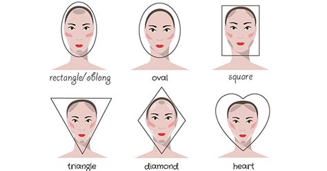 does and donts for a heart shaped face shape dos and donts for heart shape faces ទម រង ម ខ ទ យ ព អត តចរ
