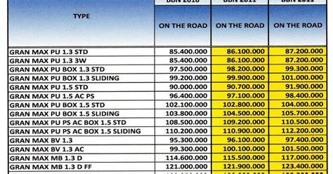 images of harga jam auto design tech harga mobil xenia 2011 harga daihatsu xenia 2011 terbaru