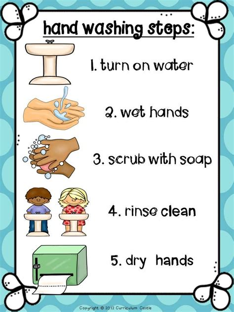 Hygiene Of Childhood hygiene and healthy habits washing brushing teeth