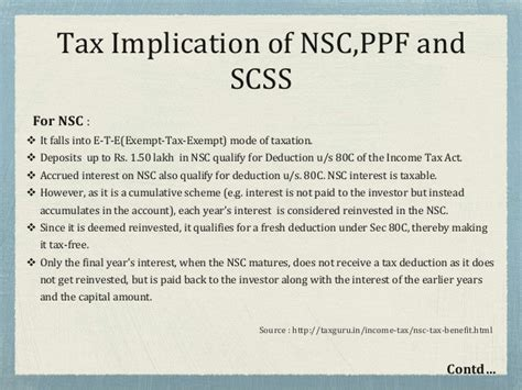 Interest On Ppf Is Exempt Under Which Section Exempt