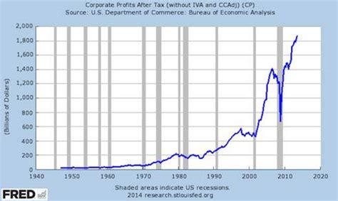 disinformation war still dominates stock markets charts