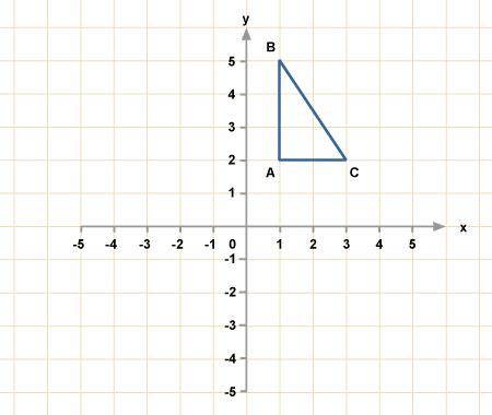 Drawing Y X by Gcse Bitesize Reflections In Y X Y X Y C