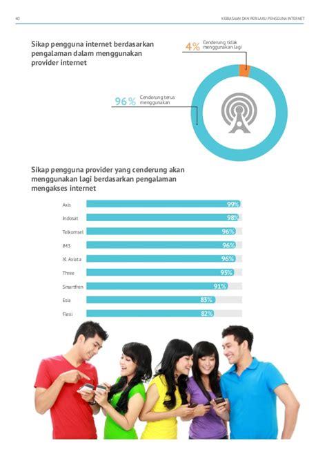 Internet Survey - indonesia internet survey by apjii 2014